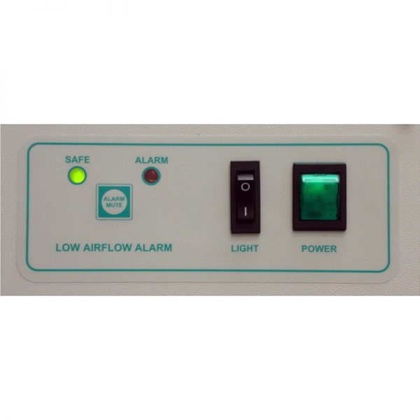 Saturation Alarm Panel