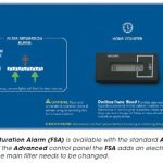filter saturation alarm panel