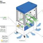 edu mobile airflow