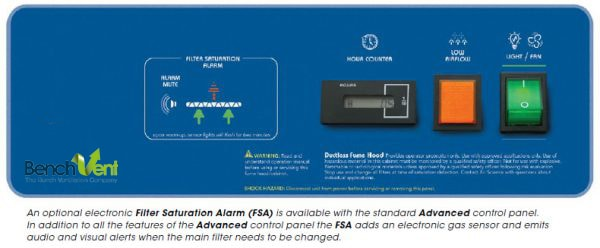 filter-saturation-alarm-panel