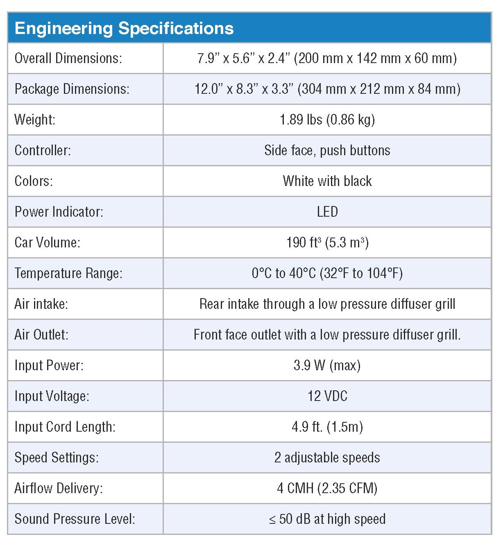 PuraShield Mini Engineering Specification