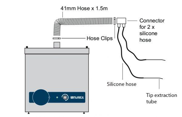 Connection kit for BV2tiP